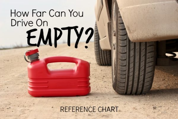 Helpful Chart Reveals How Far Can You Drive Your Car On Empty